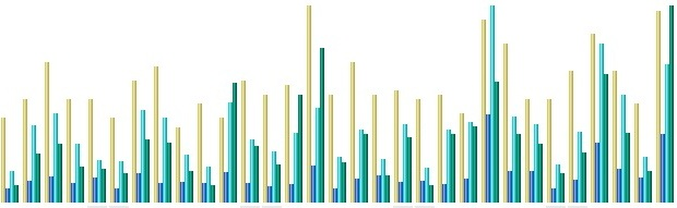 Quelques statistiques de www.moisemarcouxchabot.com